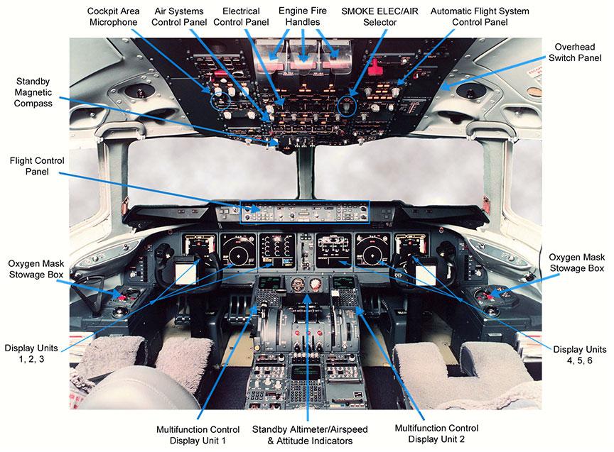 Aviation Investigation Report A98h0003 Transportation Safety Board