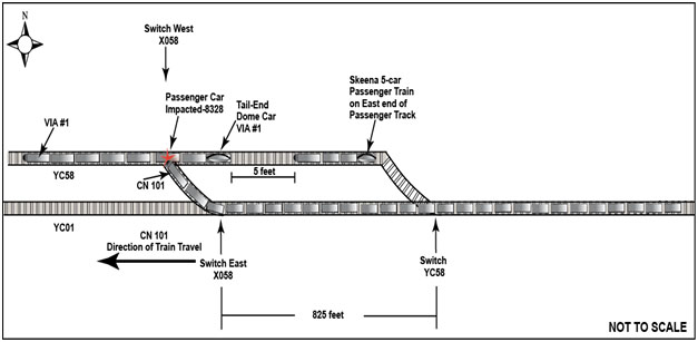 Figure 1. Accident Site Diagram